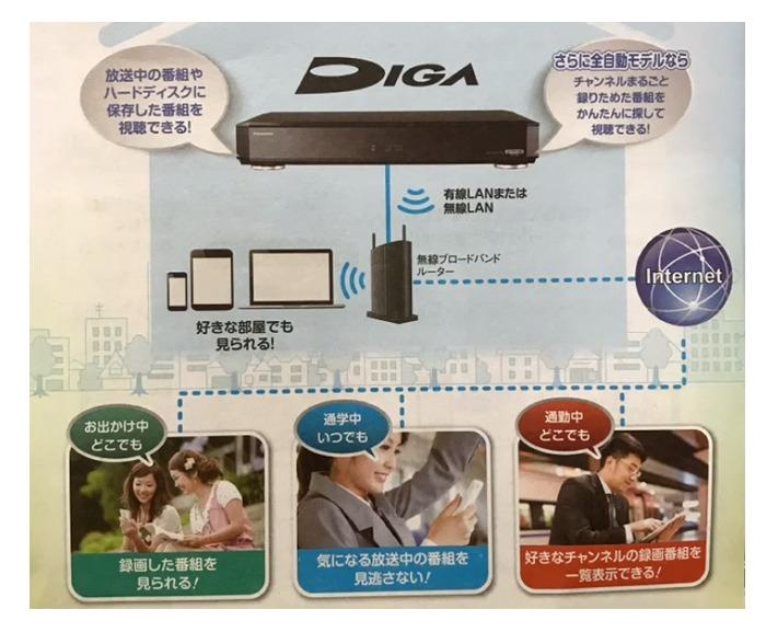 「DMR-UBX8060」とスマホの連携について